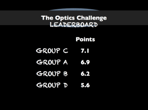 The Optics Challenge Leaderboard
