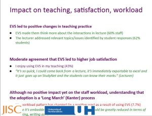 Slide outlining impact of EVS on teaching